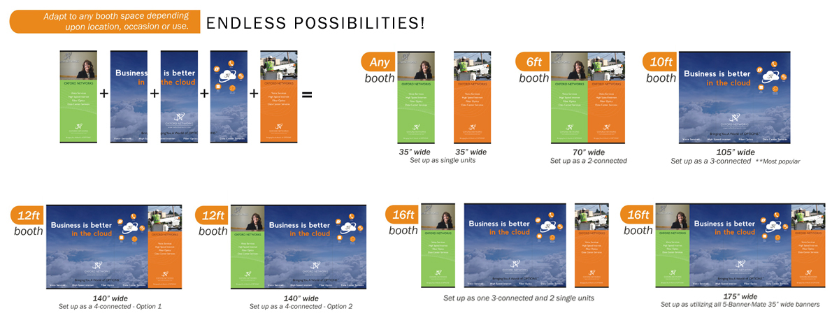Banner-Mate II - Endless Possibilities!