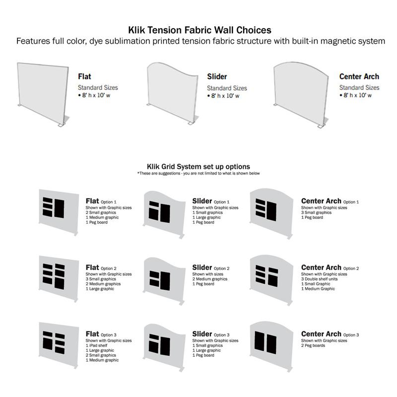 Klik magnetic grid display